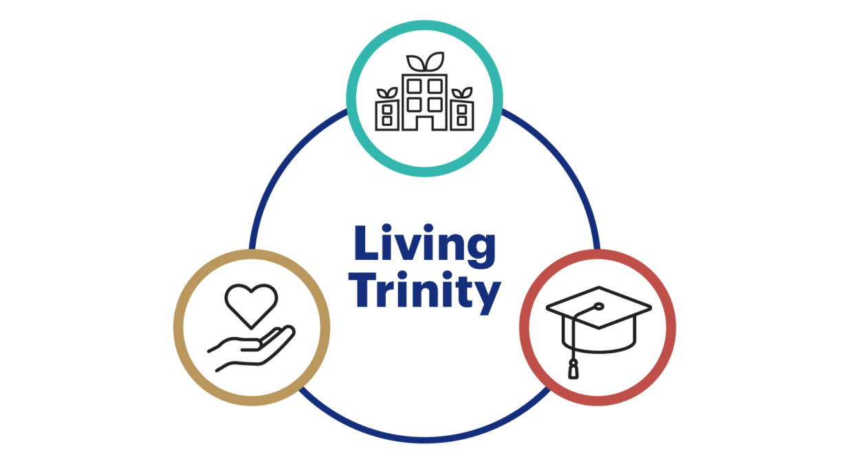 Graphic of Living Trinity 3 priority areas